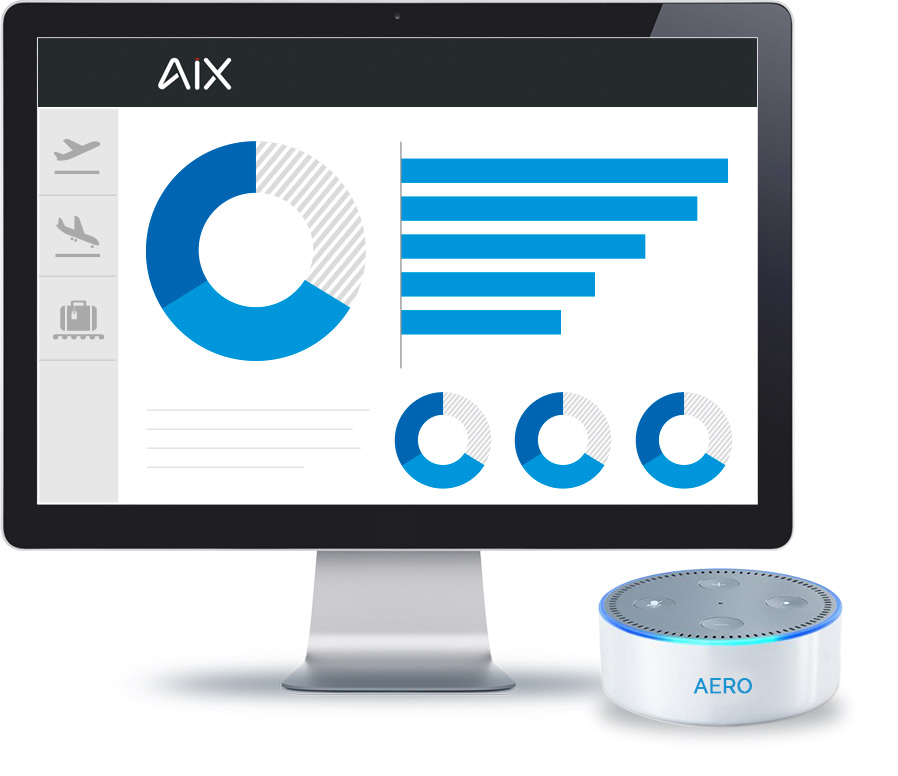 aix alexa robotics process automation monitor web - AiX Metrics - Precise Forecasting for Airports